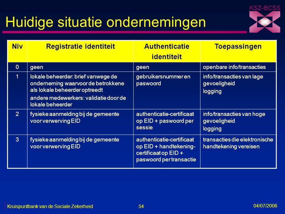 54 Kruispuntbank van de Sociale Zekerheid KSZ-BCSS 04/07/2006 Huidige situatie ondernemingen NivRegistratie identiteitAuthenticatie identiteit Toepass