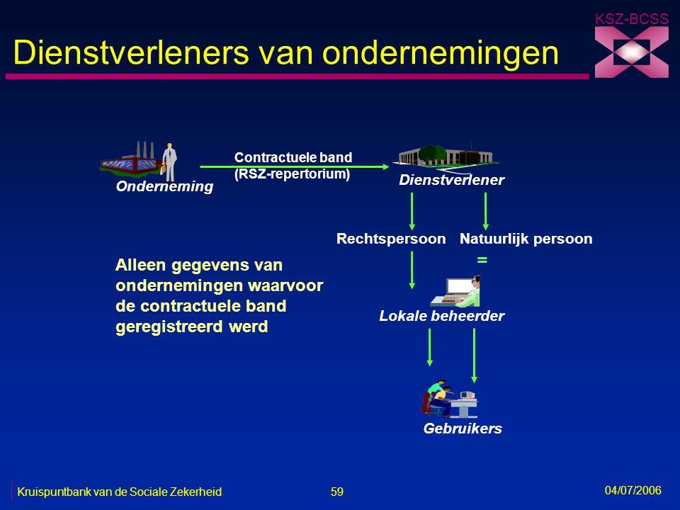 59 Kruispuntbank van de Sociale Zekerheid KSZ-BCSS 04/07/2006 Dienstverleners van ondernemingen Onderneming Lokale beheerder Gebruikers Alleen gegeven