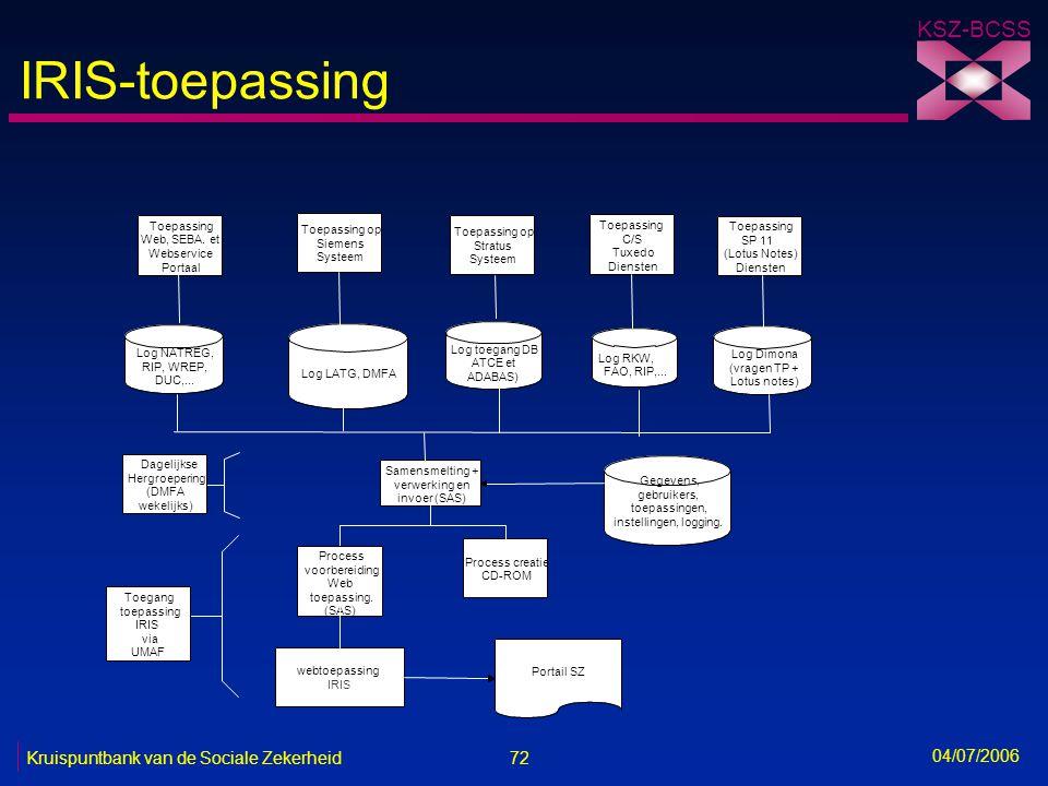72 Kruispuntbank van de Sociale Zekerheid KSZ-BCSS 04/07/2006 IRIS-toepassing (vragen TP + Toepassing Web, SEBA. et Webservice Portaal Toepassing op S