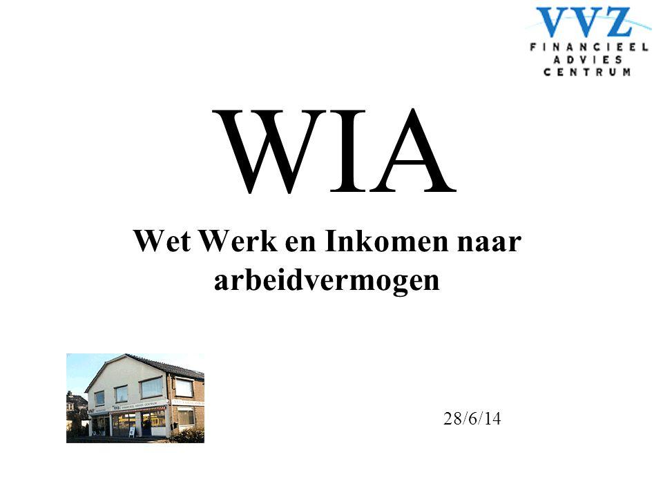 WIA Wet Werk en Inkomen naar arbeidvermogen 28/6/14