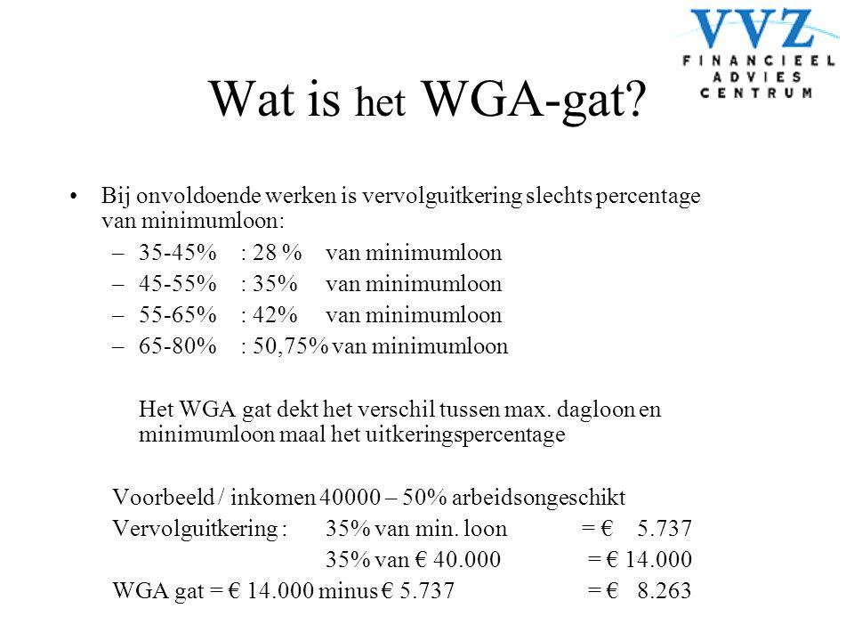 Wat is het WGA-gat? •Bij onvoldoende werken is vervolguitkering slechts percentage van minimumloon: –35-45% : 28 % van minimumloon –45-55%: 35% van mi