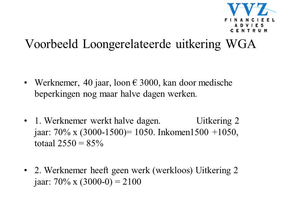 Voorbeeld Loongerelateerde uitkering WGA •Werknemer, 40 jaar, loon € 3000, kan door medische beperkingen nog maar halve dagen werken. •1. Werknemer we
