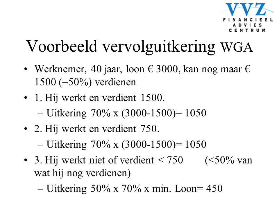 Voorbeeld vervolguitkering WGA •Werknemer, 40 jaar, loon € 3000, kan nog maar € 1500 (=50%) verdienen •1. Hij werkt en verdient 1500. –Uitkering 70% x