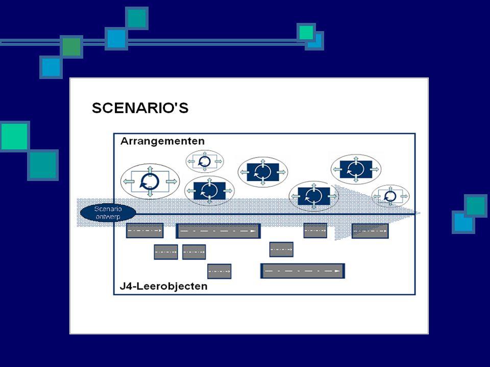 METHODIEK IQ & Partners Tools  J4-toolkit (ontwikkelen/metadateren) www.intraquest.nl www.intraquest.nl  ContentCorner (arrangeren/metadateren) www.contentcorner.nl www.contentcorner.nl  IQ Coach (volgen van leergedrag)  Overig (standaardpakketten mm en web)