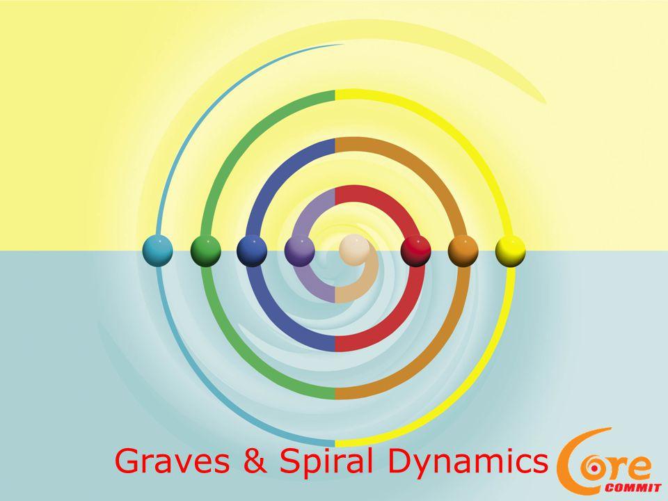 Graves & Spiral Dynamics
