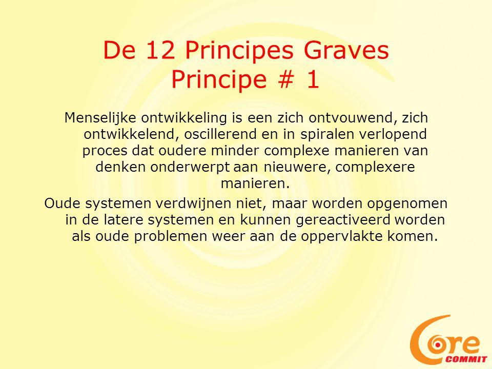 De 12 Principes Graves Principe # 1 Menselijke ontwikkeling is een zich ontvouwend, zich ontwikkelend, oscillerend en in spiralen verlopend proces dat oudere minder complexe manieren van denken onderwerpt aan nieuwere, complexere manieren.