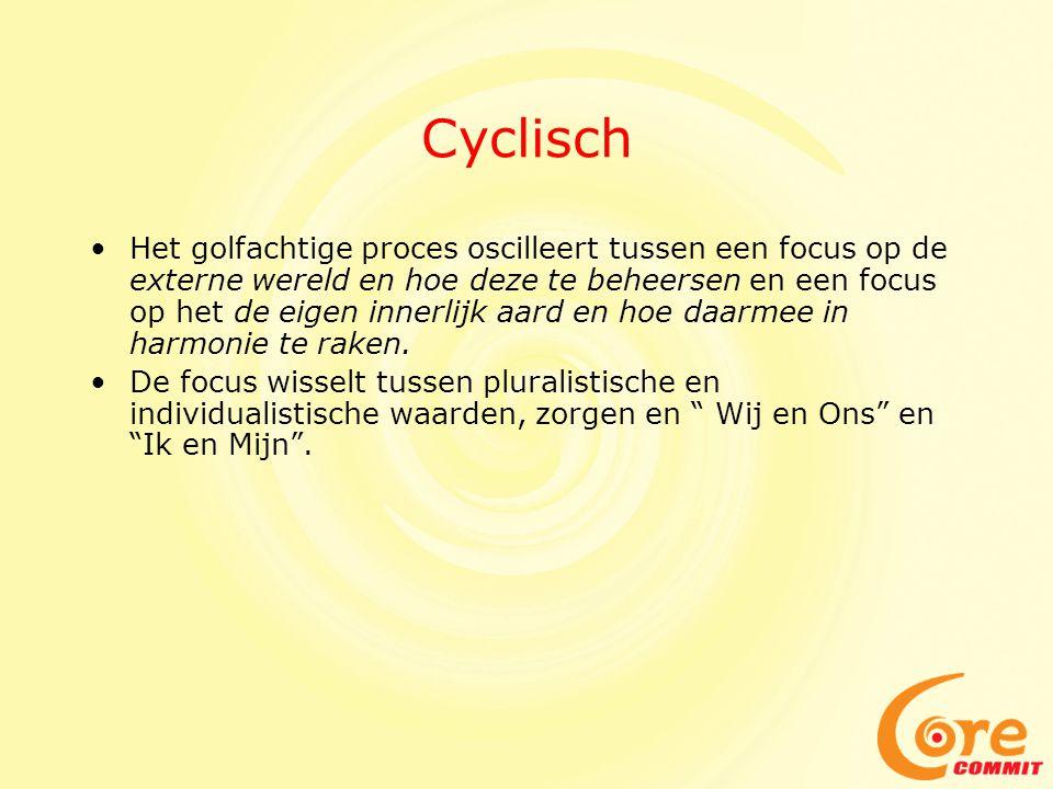 Cyclisch •Het golfachtige proces oscilleert tussen een focus op de externe wereld en hoe deze te beheersen en een focus op het de eigen innerlijk aard en hoe daarmee in harmonie te raken.