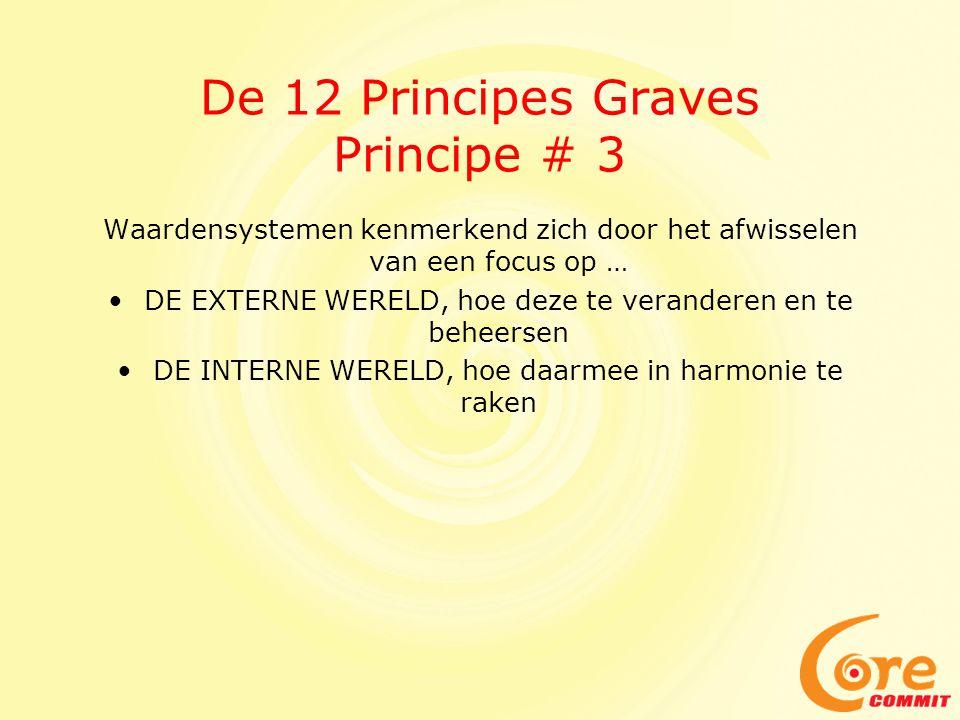 De 12 Principes Graves Principe # 3 Waardensystemen kenmerkend zich door het afwisselen van een focus op … •DE EXTERNE WERELD, hoe deze te veranderen en te beheersen •DE INTERNE WERELD, hoe daarmee in harmonie te raken
