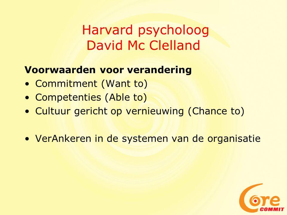 Harvard psycholoog David Mc Clelland Voorwaarden voor verandering •Commitment (Want to) •Competenties (Able to) •Cultuur gericht op vernieuwing (Chance to) •VerAnkeren in de systemen van de organisatie