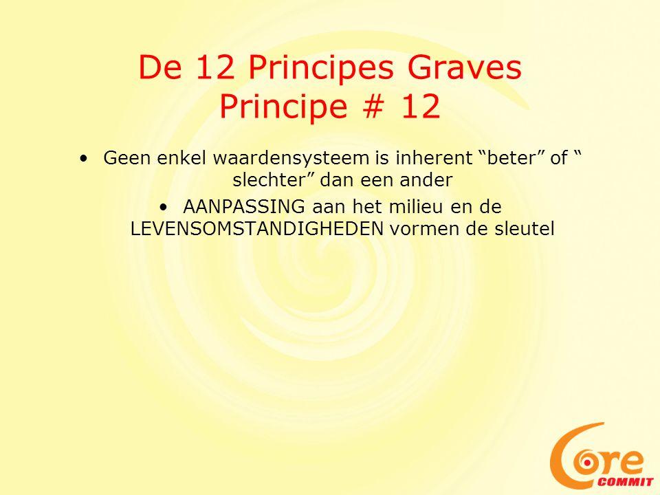 De 12 Principes Graves Principe # 12 •Geen enkel waardensysteem is inherent beter of slechter dan een ander •AANPASSING aan het milieu en de LEVENSOMSTANDIGHEDEN vormen de sleutel
