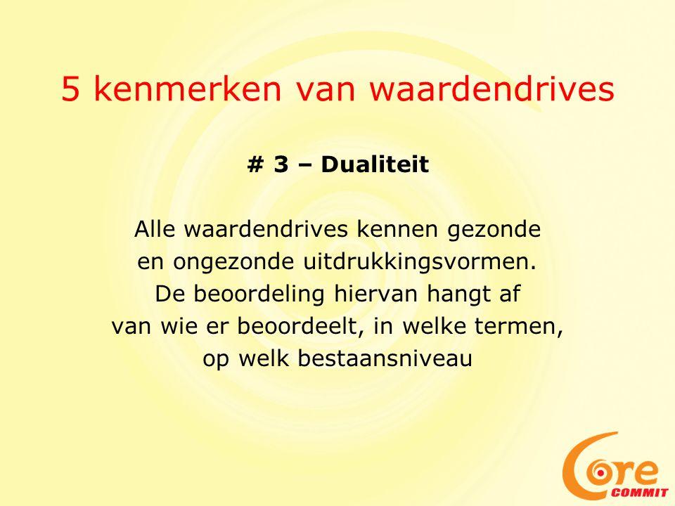 5 kenmerken van waardendrives # 3 – Dualiteit Alle waardendrives kennen gezonde en ongezonde uitdrukkingsvormen.