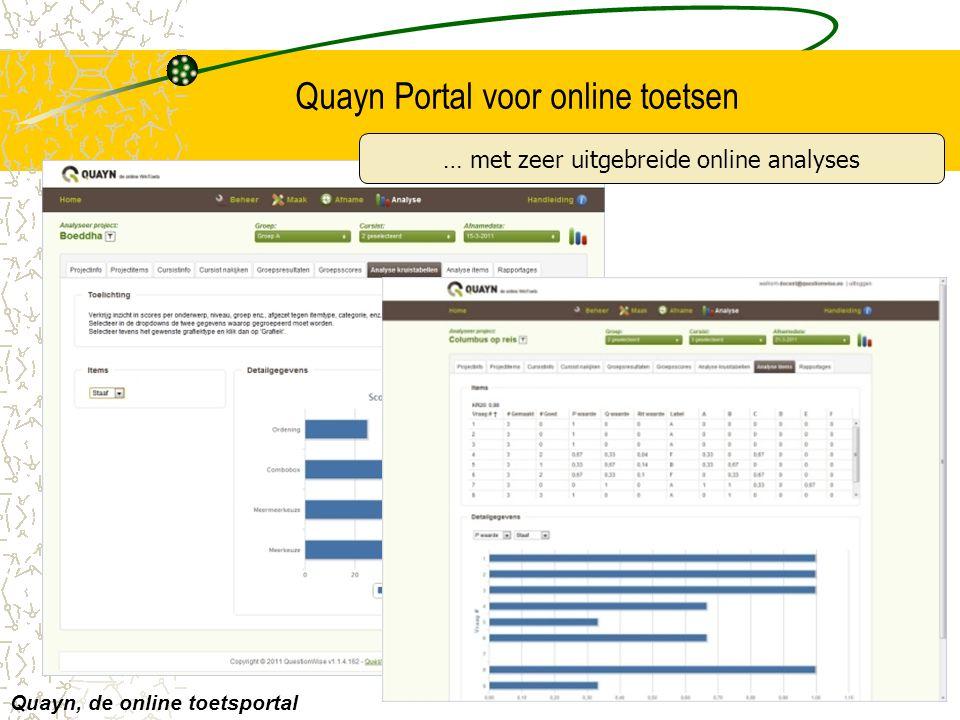 Quayn Portal voor online toetsen Quayn, de online toetsportal … met zeer uitgebreide online analyses