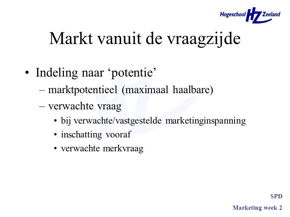 Markt vanuit de vraagzijde •Indeling naar 'potentie' –marktpotentieel (maximaal haalbare) –verwachte vraag •bij verwachte/vastgestelde marketinginspanning •inschatting vooraf •verwachte merkvraag SPD Marketing week 2