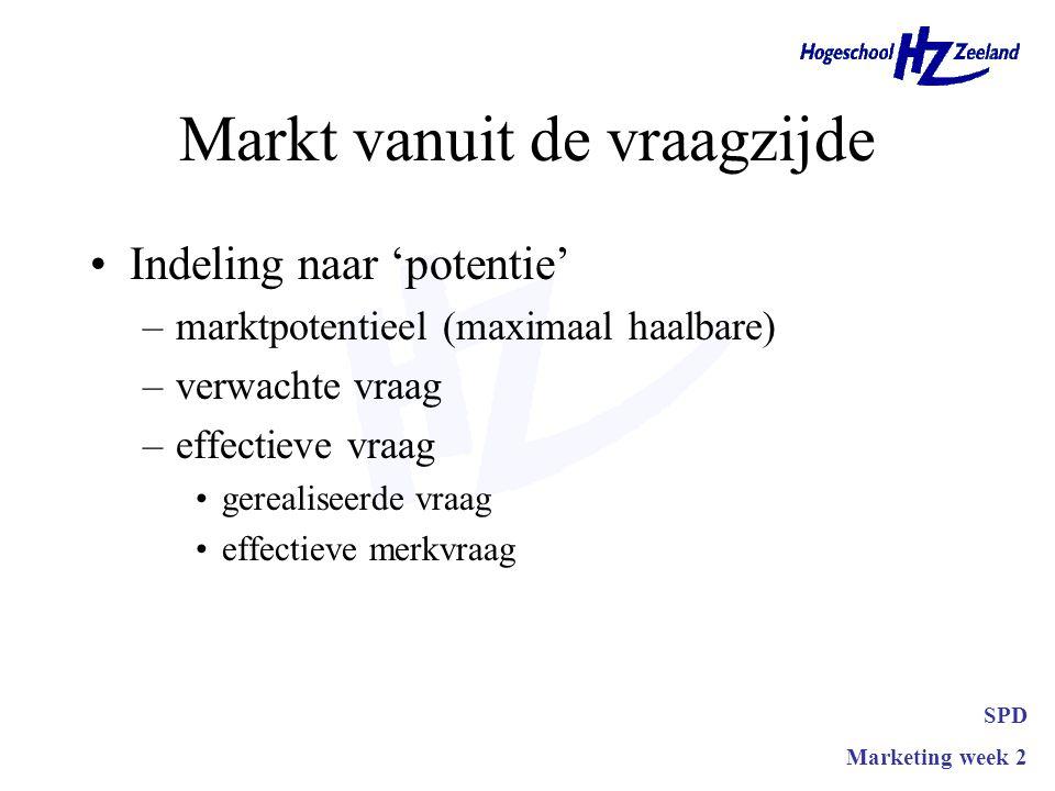 Markt vanuit de vraagzijde •Indeling naar 'potentie' –marktpotentieel (maximaal haalbare) –verwachte vraag –effectieve vraag •gerealiseerde vraag •effectieve merkvraag SPD Marketing week 2