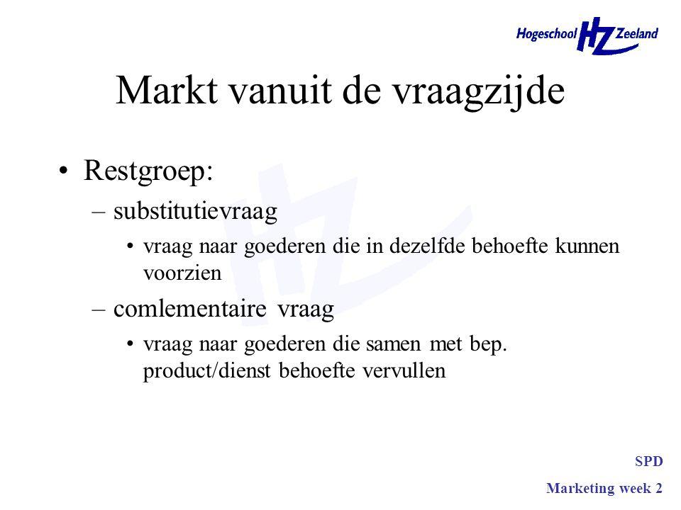 Markt vanuit de vraagzijde •Restgroep: –substitutievraag •vraag naar goederen die in dezelfde behoefte kunnen voorzien –comlementaire vraag •vraag naar goederen die samen met bep.