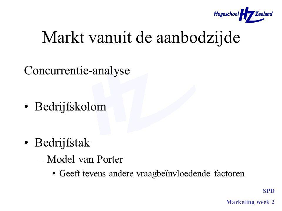 Markt vanuit de aanbodzijde Concurrentie-analyse •Bedrijfskolom •Bedrijfstak –Model van Porter •Geeft tevens andere vraagbeïnvloedende factoren SPD Marketing week 2