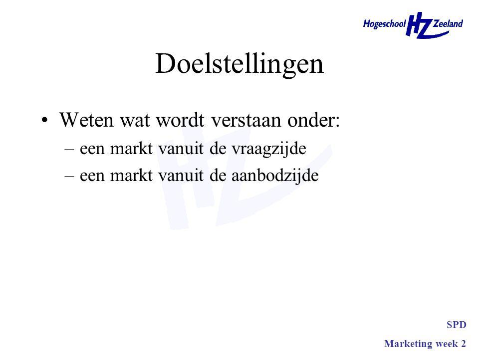 Doelstellingen •Weten wat wordt verstaan onder: –een markt vanuit de vraagzijde –een markt vanuit de aanbodzijde SPD Marketing week 2