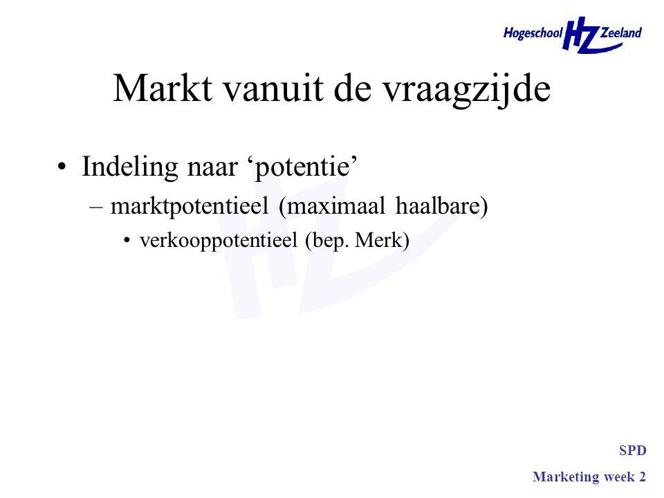 Markt vanuit de vraagzijde •Indeling naar 'potentie' –marktpotentieel (maximaal haalbare) •verkooppotentieel (bep.