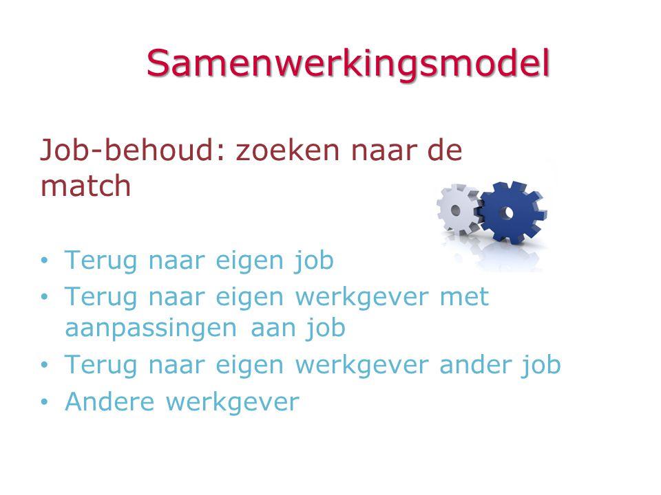 Samenwerkingsmodel Job-behoud: zoeken naar de match • Terug naar eigen job • Terug naar eigen werkgever met aanpassingen aan job • Terug naar eigen we