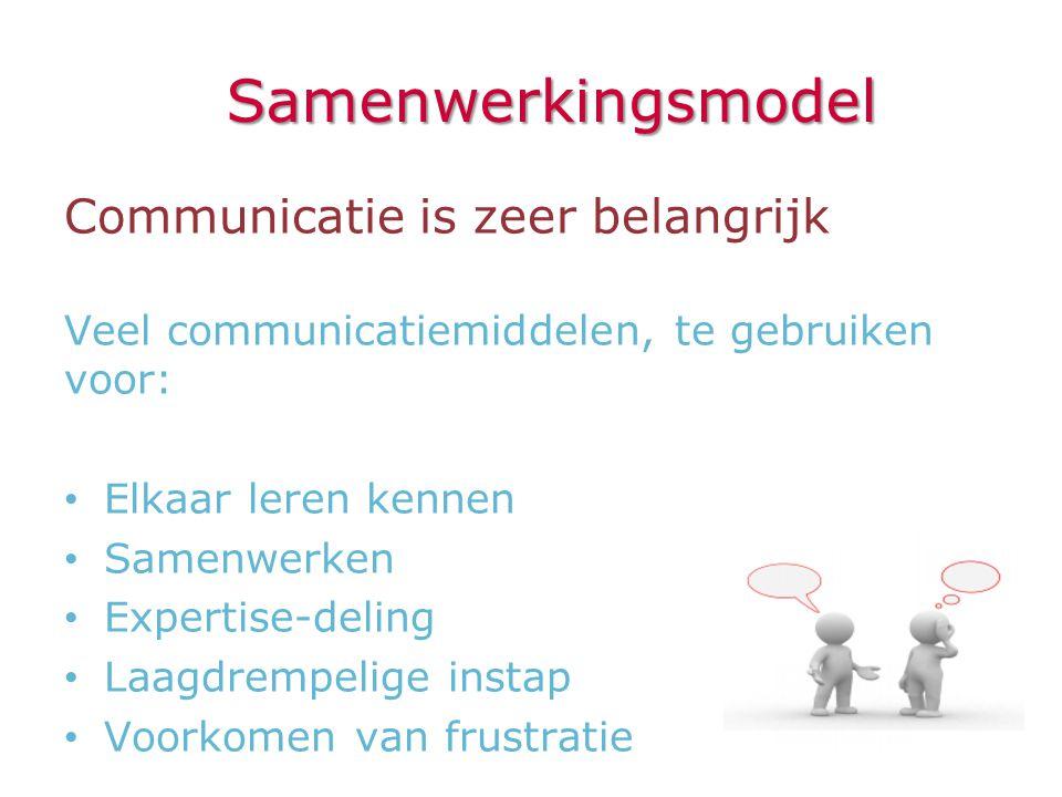 Samenwerkingsmodel Communicatie is zeer belangrijk Veel communicatiemiddelen, te gebruiken voor: • Elkaar leren kennen • Samenwerken • Expertise-delin