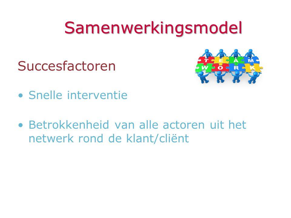 Samenwerkingsmodel Succesfactoren •Snelle interventie •Betrokkenheid van alle actoren uit het netwerk rond de klant/cliënt