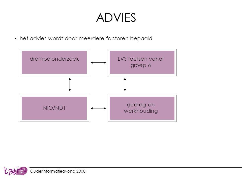 ▪ het advies wordt door meerdere factoren bepaald ADVIES drempelonderzoekLVS toetsen vanaf groep 6 NIO/NDT gedrag en werkhouding Ouderinformatieavond