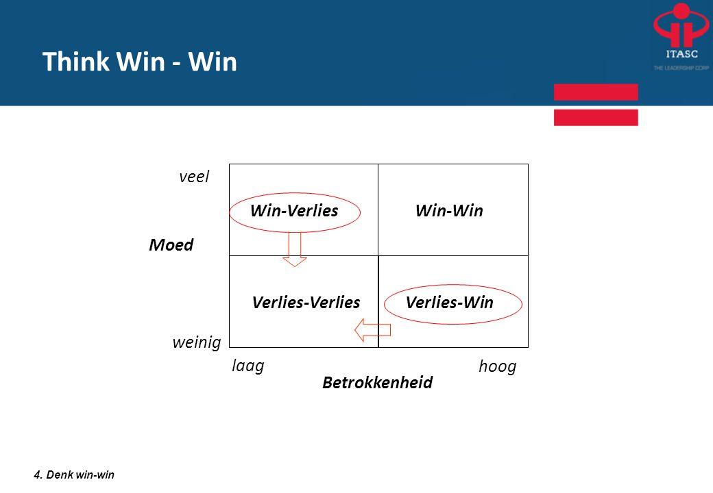 Win-VerliesWin-Win Verlies-WinVerlies-Verlies Betrokkenheid hoog laag weinig veel Moed 4. Denk win-win Think Win - Win