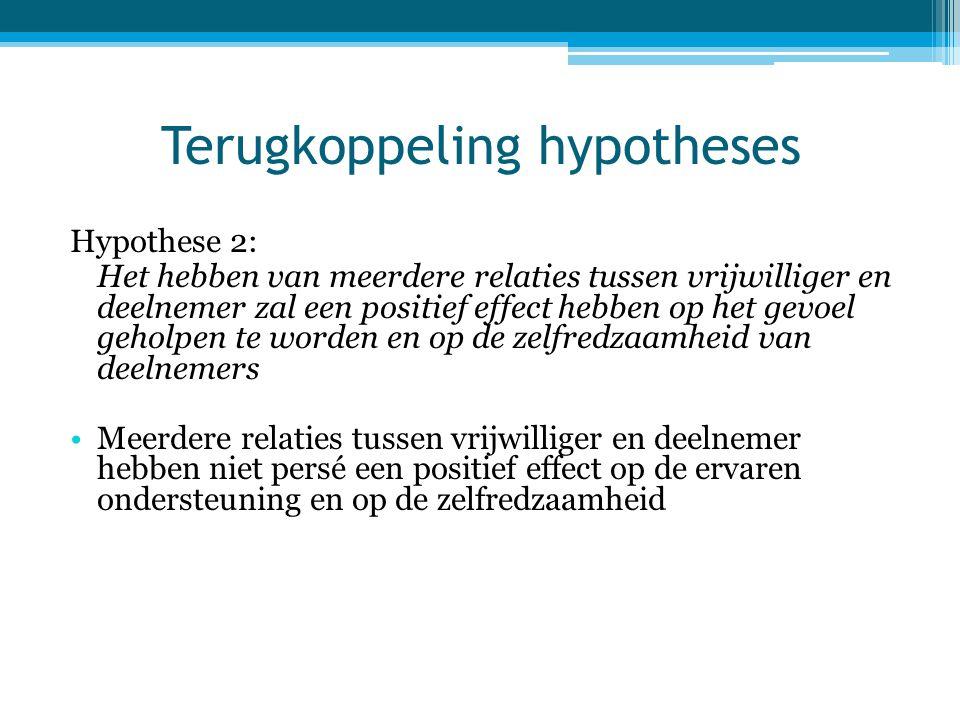 Terugkoppeling hypotheses Hypothese 2: Het hebben van meerdere relaties tussen vrijwilliger en deelnemer zal een positief effect hebben op het gevoel