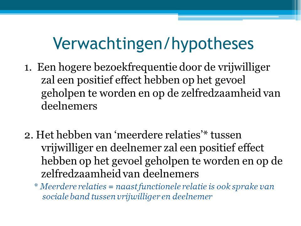 Verwachtingen/hypotheses 1. Een hogere bezoekfrequentie door de vrijwilliger zal een positief effect hebben op het gevoel geholpen te worden en op de