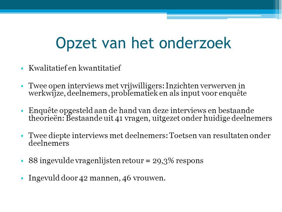 Opzet van het onderzoek •Kwalitatief en kwantitatief •Twee open interviews met vrijwilligers: Inzichten verwerven in werkwijze, deelnemers, problemati
