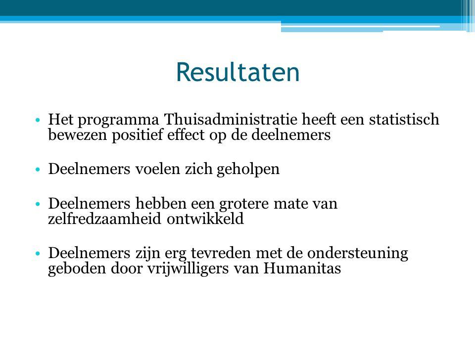 Resultaten •Het programma Thuisadministratie heeft een statistisch bewezen positief effect op de deelnemers •Deelnemers voelen zich geholpen •Deelneme