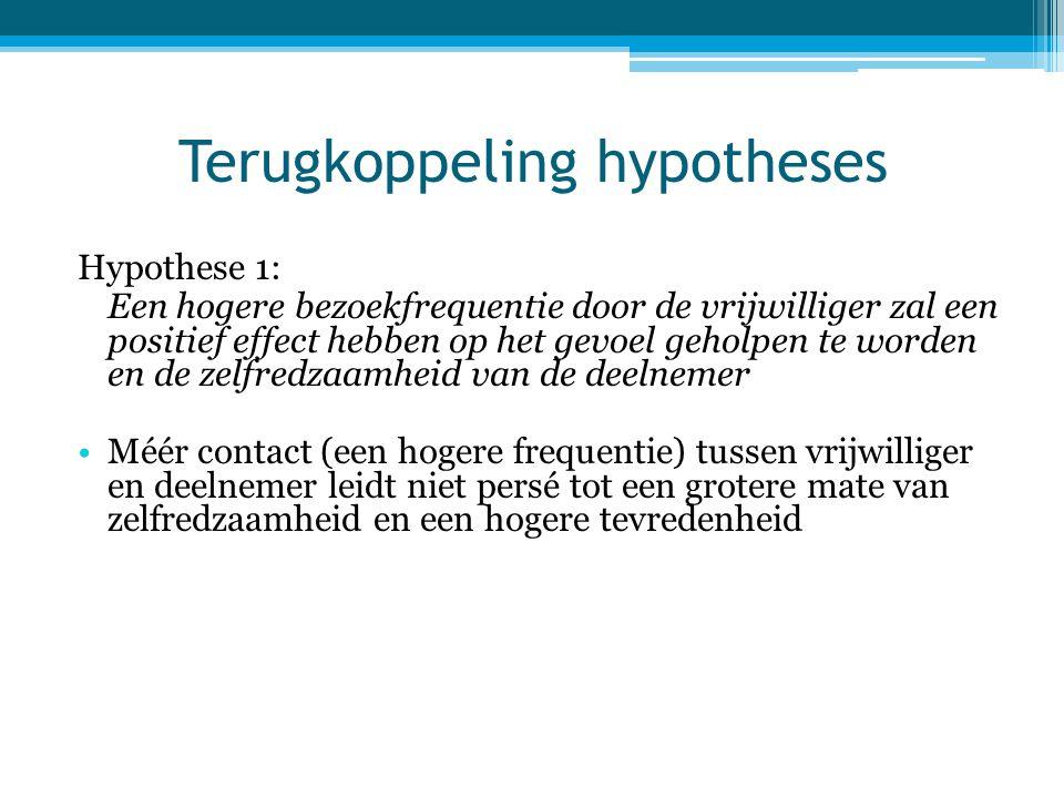 Terugkoppeling hypotheses Hypothese 1: Een hogere bezoekfrequentie door de vrijwilliger zal een positief effect hebben op het gevoel geholpen te worde