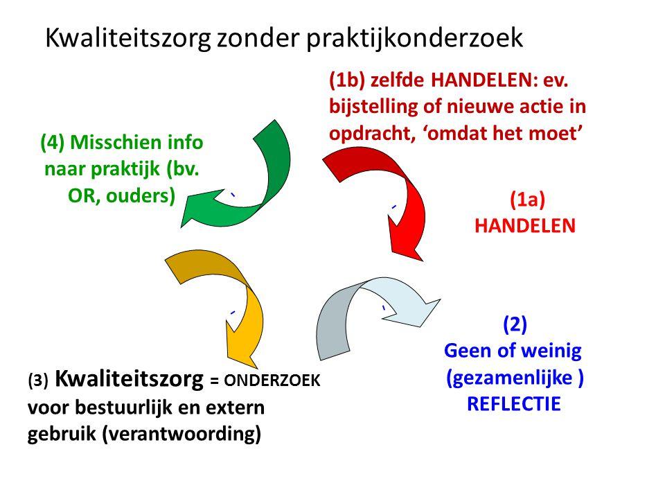 Kwaliteitszorg zonder praktijkonderzoek (2) Geen of weinig (gezamenlijke ) REFLECTIE (4) Misschien info naar praktijk (bv.