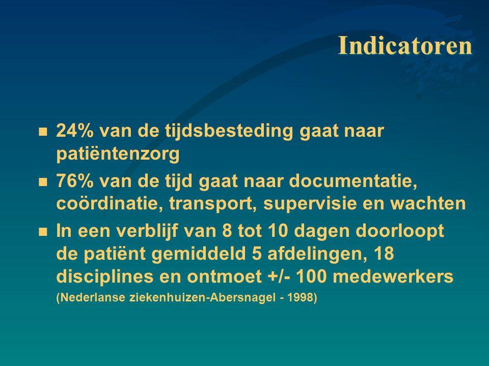 Indicatoren n 24% van de tijdsbesteding gaat naar patiëntenzorg n 76% van de tijd gaat naar documentatie, coördinatie, transport, supervisie en wachten n In een verblijf van 8 tot 10 dagen doorloopt de patiënt gemiddeld 5 afdelingen, 18 disciplines en ontmoet +/- 100 medewerkers (Nederlanse ziekenhuizen-Abersnagel - 1998)