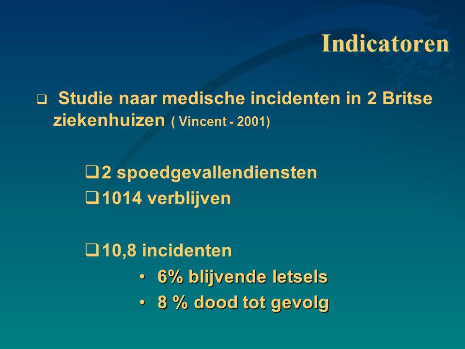 Indicatoren  Studie naar medische incidenten in 2 Britse ziekenhuizen ( Vincent - 2001)  2 spoedgevallendiensten  1014 verblijven  10,8 incidenten •6% blijvende letsels •8 % dood tot gevolg