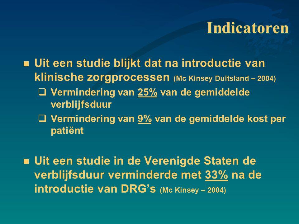 Indicatoren n Uit een studie blijkt dat na introductie van klinische zorgprocessen (Mc Kinsey Duitsland – 2004)  Vermindering van 25% van de gemiddel