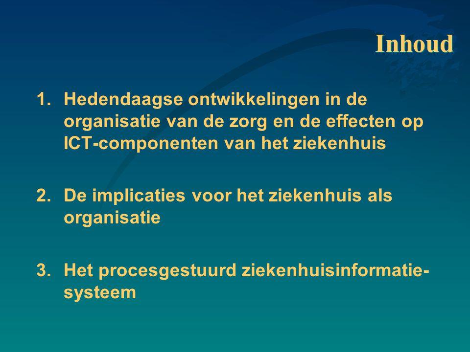 Inhoud 1.Hedendaagse ontwikkelingen in de organisatie van de zorg en de effecten op ICT-componenten van het ziekenhuis 2.De implicaties voor het zieke