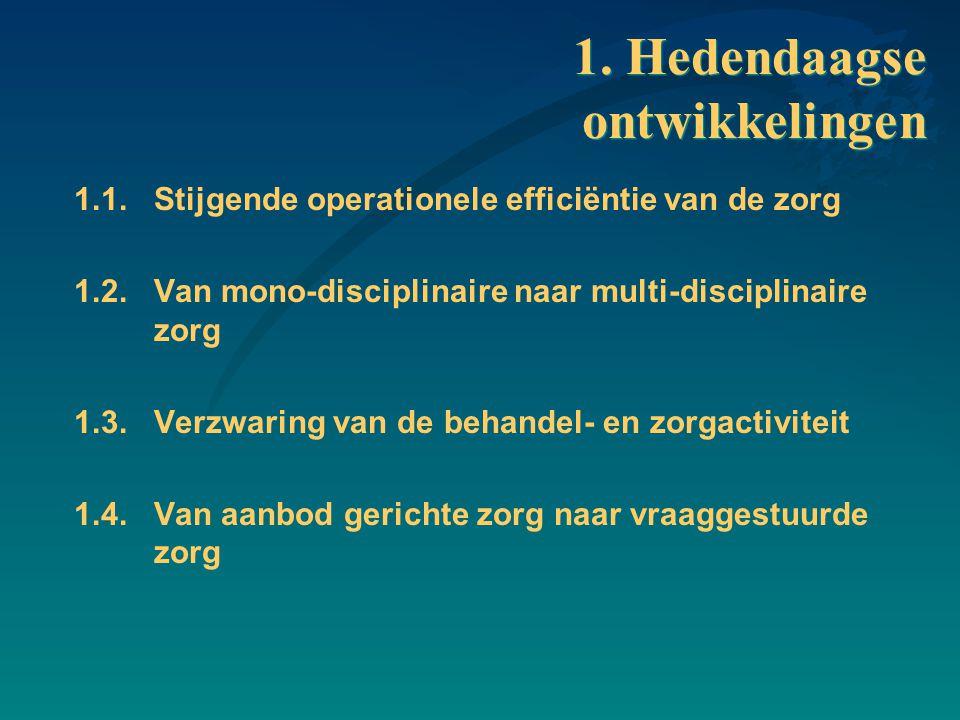 1. Hedendaagse ontwikkelingen 1.1.Stijgende operationele efficiëntie van de zorg 1.2.Van mono-disciplinaire naar multi-disciplinaire zorg 1.3.Verzwari