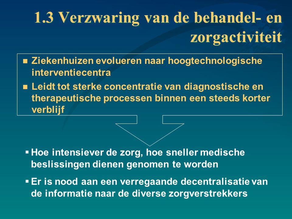 1.3 Verzwaring van de behandel- en zorgactiviteit n Ziekenhuizen evolueren naar hoogtechnologische interventiecentra n Leidt tot sterke concentratie v