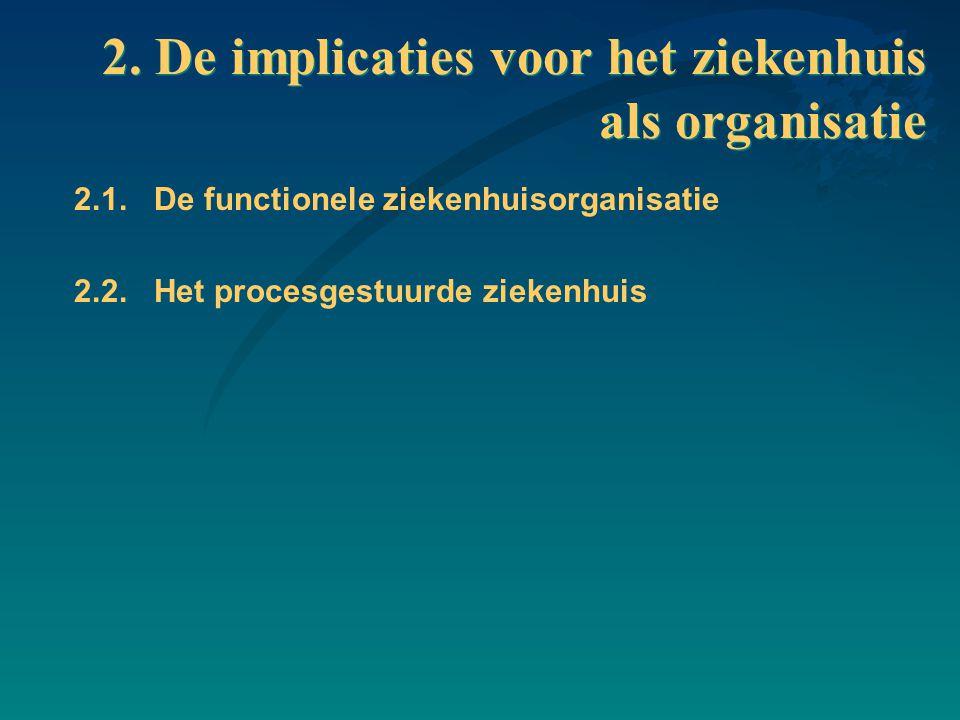 2. De implicaties voor het ziekenhuis als organisatie 2.1.De functionele ziekenhuisorganisatie 2.2.Het procesgestuurde ziekenhuis