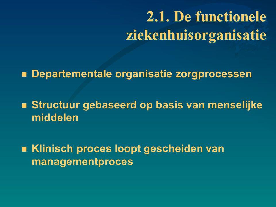 2.1. De functionele ziekenhuisorganisatie n Departementale organisatie zorgprocessen n Structuur gebaseerd op basis van menselijke middelen n Klinisch