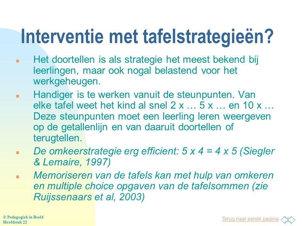 Terug naar eerste pagina Interventie met tafelstrategieën? n Het doortellen is als strategie het meest bekend bij leerlingen, maar ook nogal belastend