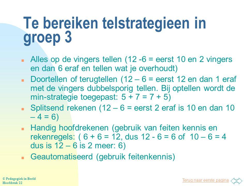Terug naar eerste pagina Te bereiken telstrategieen in groep 3 n Alles op de vingers tellen (12 -6 = eerst 10 en 2 vingers en dan 6 eraf en tellen wat