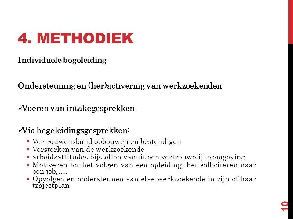 4. METHODIEK Individuele begeleiding Ondersteuning en (her)activering van werkzoekenden  Voeren van intakegesprekken  Via begeleidingsgesprekken: 