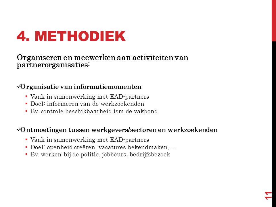 4. METHODIEK Organiseren en meewerken aan activiteiten van partnerorganisaties:  Organisatie van informatiemomenten  Vaak in samenwerking met EAD-pa