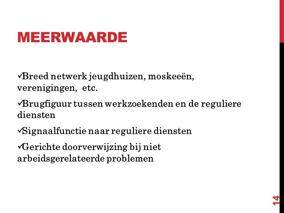MEERWAARDE  Breed netwerk jeugdhuizen, moskeeën, verenigingen, etc.