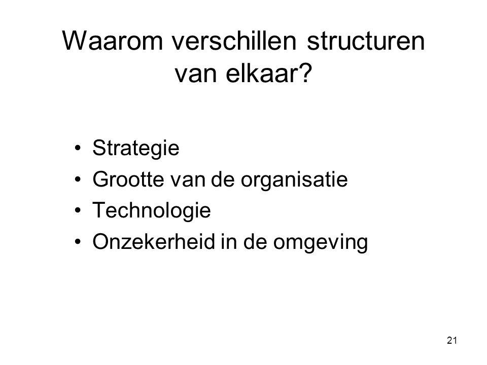 21 Waarom verschillen structuren van elkaar? •Strategie •Grootte van de organisatie •Technologie •Onzekerheid in de omgeving