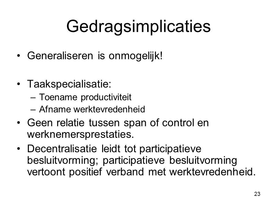 23 Gedragsimplicaties •Generaliseren is onmogelijk! •Taakspecialisatie: –Toename productiviteit –Afname werktevredenheid •Geen relatie tussen span of