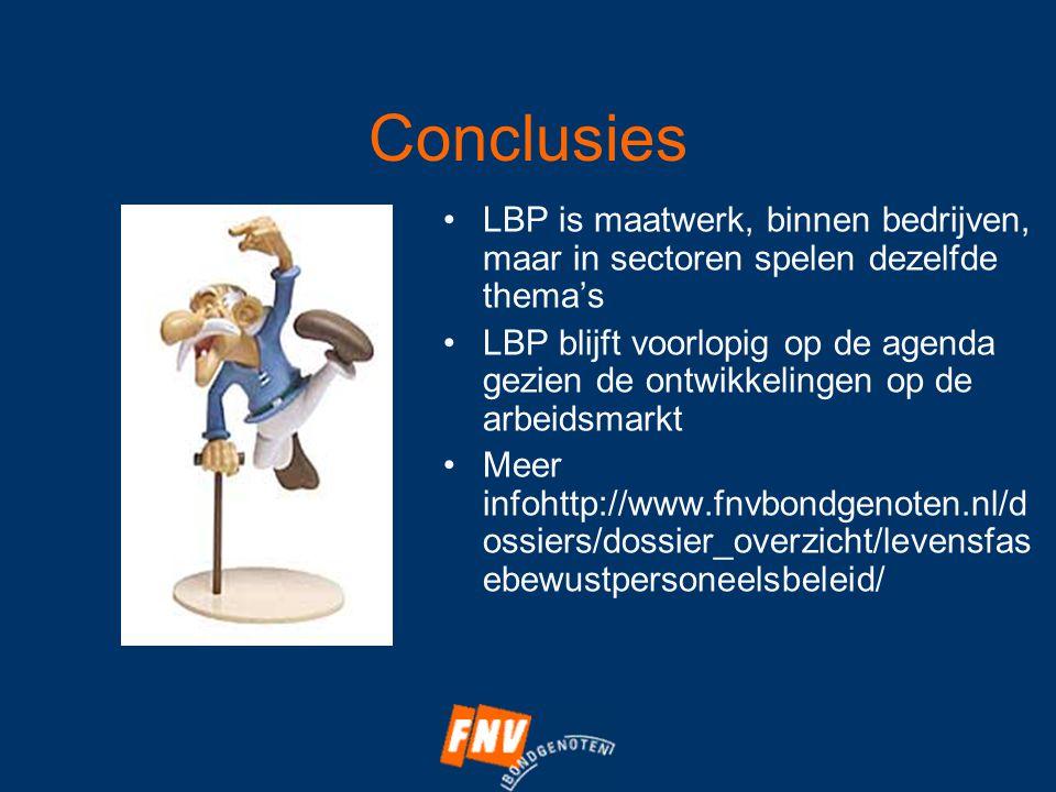 Conclusies •LBP is maatwerk, binnen bedrijven, maar in sectoren spelen dezelfde thema's •LBP blijft voorlopig op de agenda gezien de ontwikkelingen op de arbeidsmarkt •Meer infohttp://www.fnvbondgenoten.nl/d ossiers/dossier_overzicht/levensfas ebewustpersoneelsbeleid/