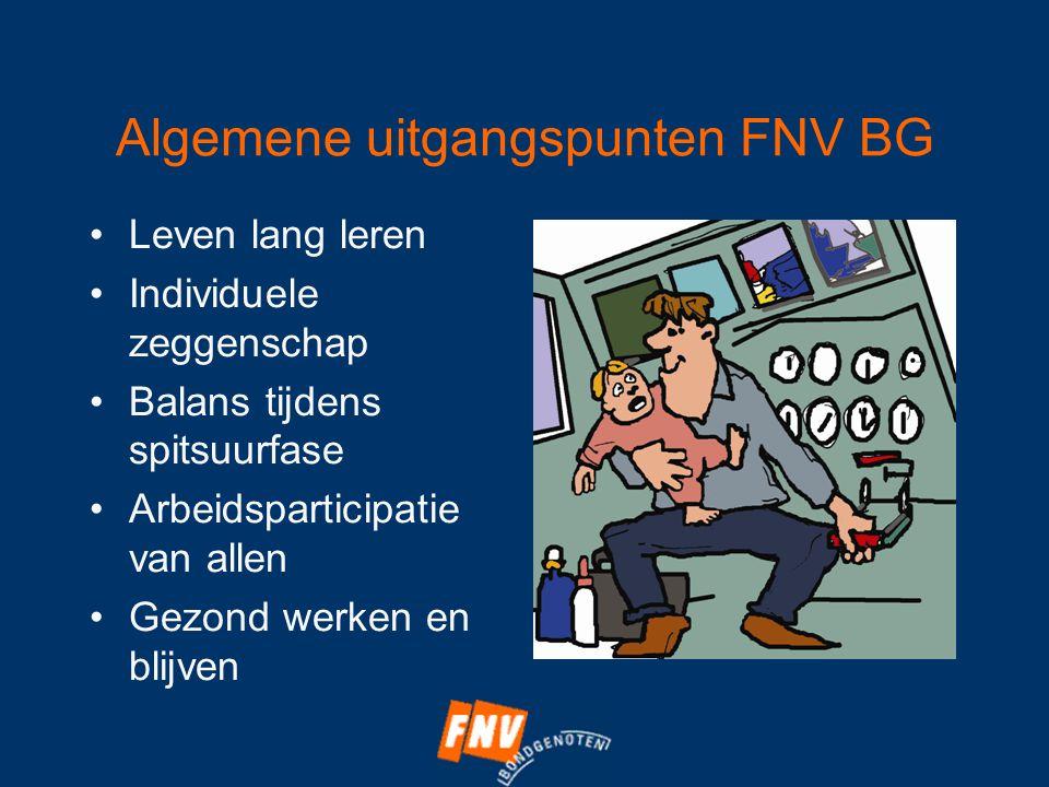 Algemene uitgangspunten FNV BG •Leven lang leren •Individuele zeggenschap •Balans tijdens spitsuurfase •Arbeidsparticipatie van allen •Gezond werken en blijven